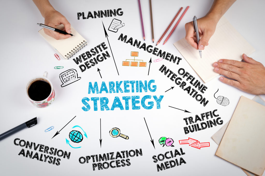 Our Internet Marketing Strategies