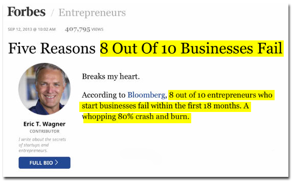 8 out of 10 Small Businesses Fail.